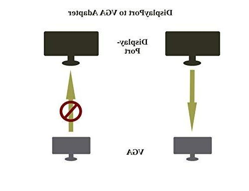 Benfei to Adapter, to VGA to for Lenovo, Dell, ASUS