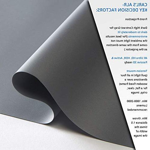Carl's ALR Light Material Ready, Front Projection, Contrast Gray/Grey Cloth, Active3D, 1.5Gain